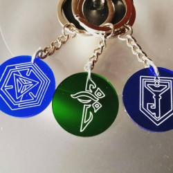 Ingress related keyrings