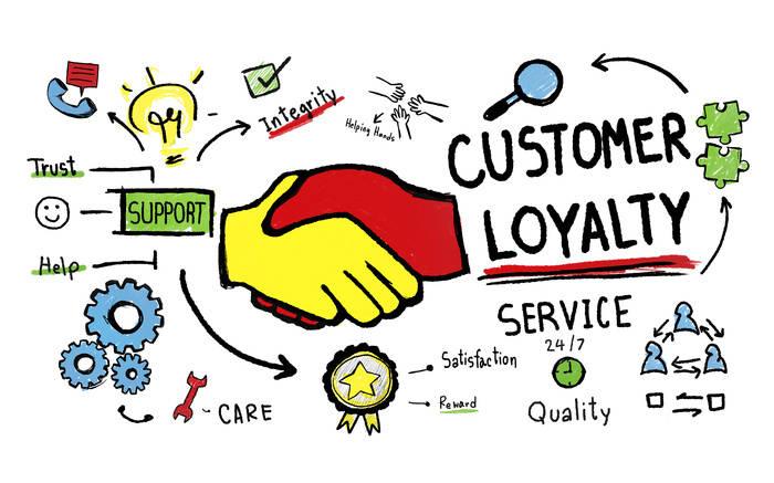 ingress customer loyalty